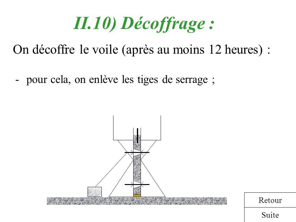 II.10) Décoffrage : On décoffre le voile (après au moins 12 heures) : Suite Retour -pour cela, on enlève les tiges de serrage ;
