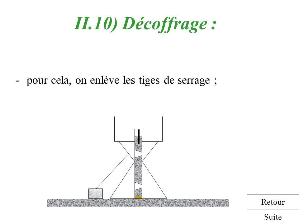 II.10) Décoffrage : Suite Retour -pour cela, on enlève les tiges de serrage ;