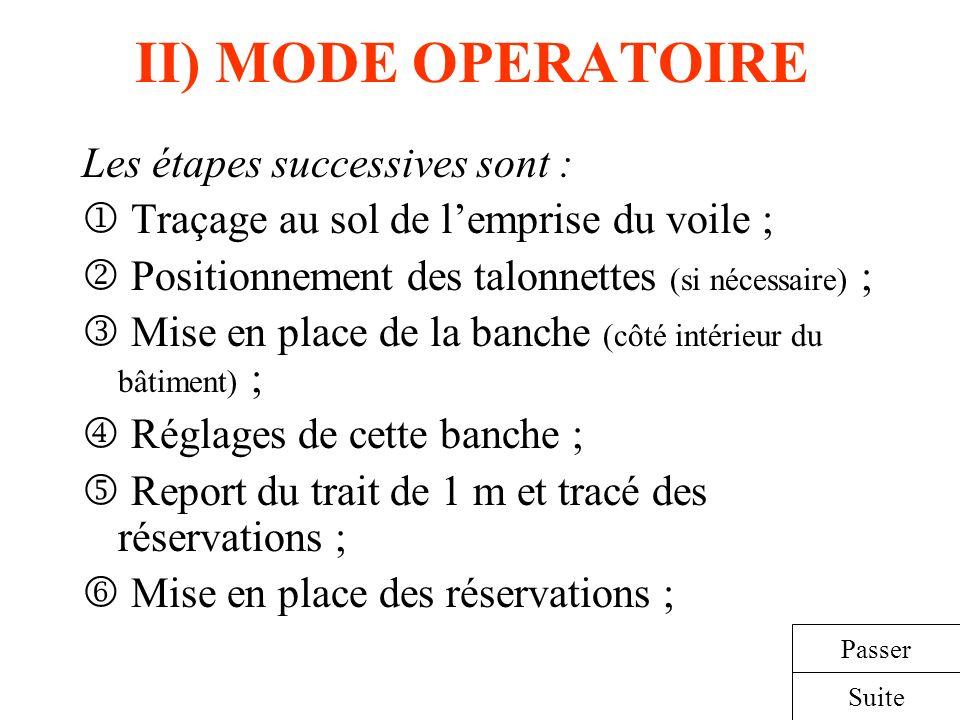II) MODE OPERATOIRE Les étapes successives sont : Traçage au sol de lemprise du voile ; Positionnement des talonnettes (si nécessaire) ; Mise en place