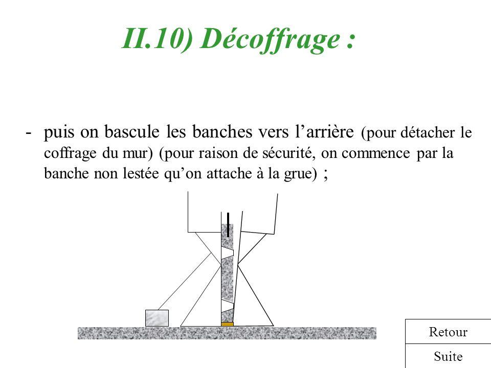 II.10) Décoffrage : Suite Retour -puis on bascule les banches vers larrière (pour détacher le coffrage du mur) (pour raison de sécurité, on commence p