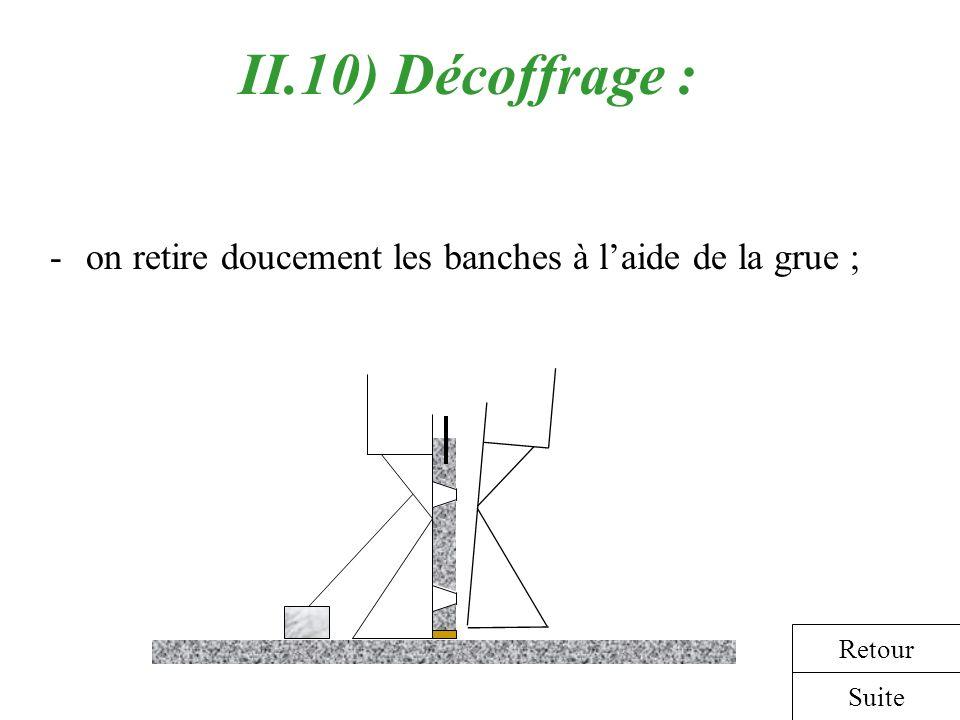 II.10) Décoffrage : Suite Retour -on retire doucement les banches à laide de la grue ;