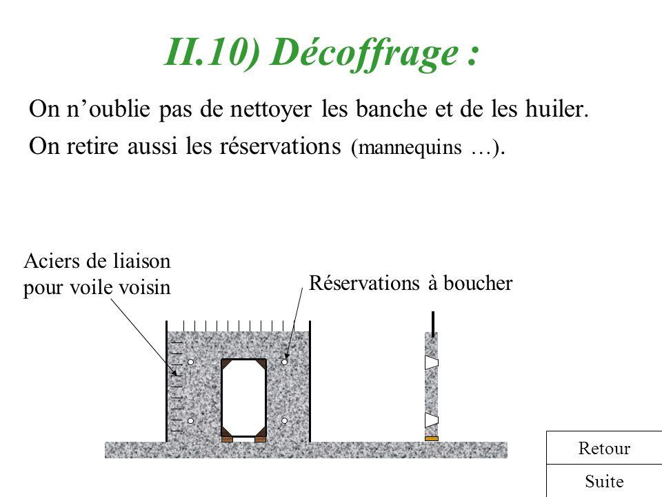 II.10) Décoffrage : On noublie pas de nettoyer les banche et de les huiler. On retire aussi les réservations (mannequins …). Suite Retour Aciers de li