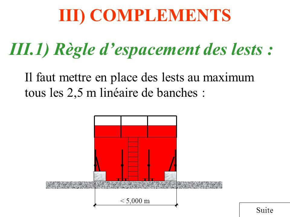 III) COMPLEMENTS Il faut mettre en place des lests au maximum tous les 2,5 m linéaire de banches : Suite III.1) Règle despacement des lests : < 5,000