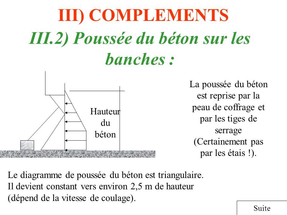 III) COMPLEMENTS Suite III.2) Poussée du béton sur les banches : La poussée du béton est reprise par la peau de coffrage et par les tiges de serrage (
