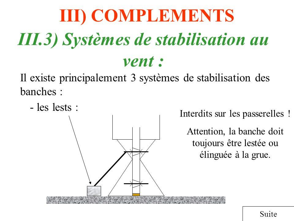 III) COMPLEMENTS Suite III.3) Systèmes de stabilisation au vent : Il existe principalement 3 systèmes de stabilisation des banches : - les lests : Int