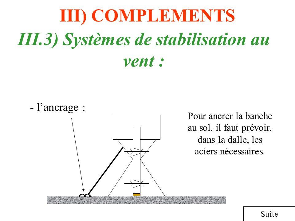 III) COMPLEMENTS Suite III.3) Systèmes de stabilisation au vent : - lancrage : Pour ancrer la banche au sol, il faut prévoir, dans la dalle, les acier