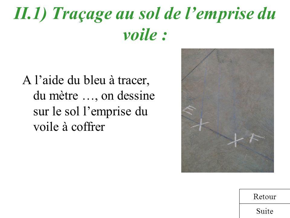 II.1) Traçage au sol de lemprise du voile : A laide du bleu à tracer, du mètre …, on dessine sur le sol lemprise du voile à coffrer Suite Retour