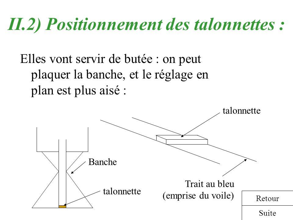 II.2) Positionnement des talonnettes : Elles vont servir de butée : on peut plaquer la banche, et le réglage en plan est plus aisé : Suite Retour talo