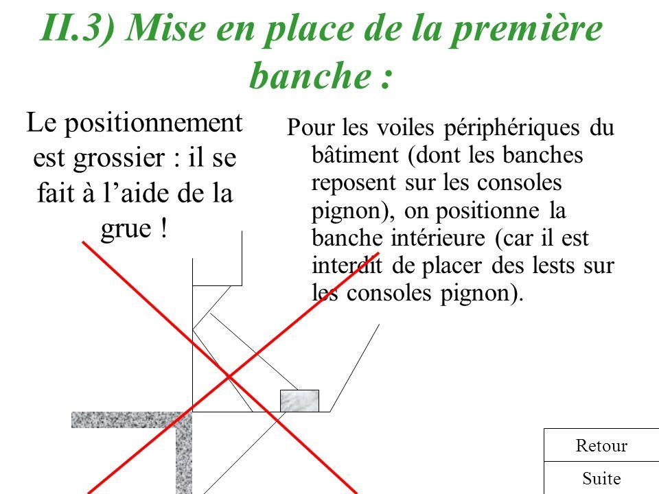 II.3) Mise en place de la première banche : Pour les voiles périphériques du bâtiment (dont les banches reposent sur les consoles pignon), on position