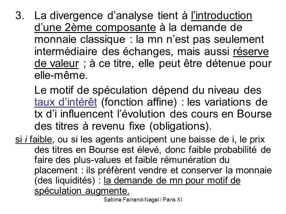 Sabine Ferrand-Nagel / Paris XI 3.La divergence danalyse tient à lintroduction dune 2ème composante à la demande de monnaie classique : la mn nest pas