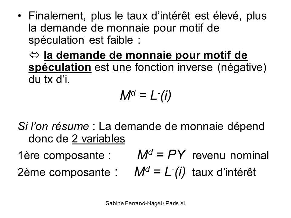 Sabine Ferrand-Nagel / Paris XI Finalement, plus le taux dintérêt est élevé, plus la demande de monnaie pour motif de spéculation est faible : la dema