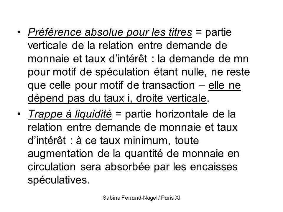 Sabine Ferrand-Nagel / Paris XI Préférence absolue pour les titres = partie verticale de la relation entre demande de monnaie et taux dintérêt : la de