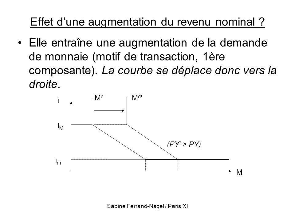 Sabine Ferrand-Nagel / Paris XI Effet dune augmentation du revenu nominal ? Elle entraîne une augmentation de la demande de monnaie (motif de transact