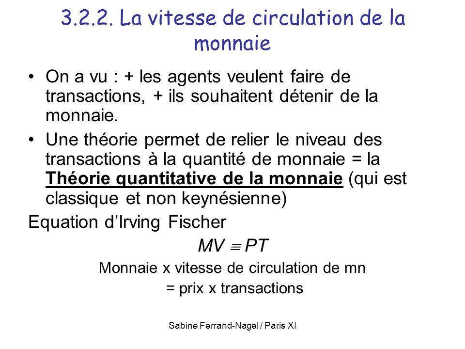 Sabine Ferrand-Nagel / Paris XI 3.2.2. La vitesse de circulation de la monnaie On a vu : + les agents veulent faire de transactions, + ils souhaitent