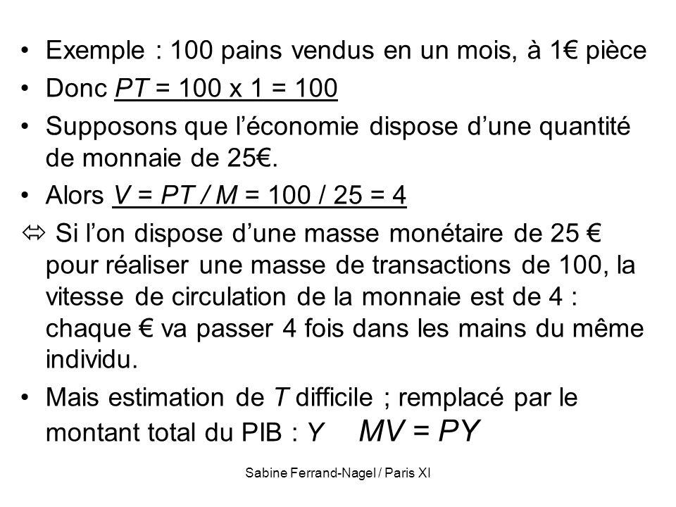 Sabine Ferrand-Nagel / Paris XI Exemple : 100 pains vendus en un mois, à 1 pièce Donc PT = 100 x 1 = 100 Supposons que léconomie dispose dune quantité