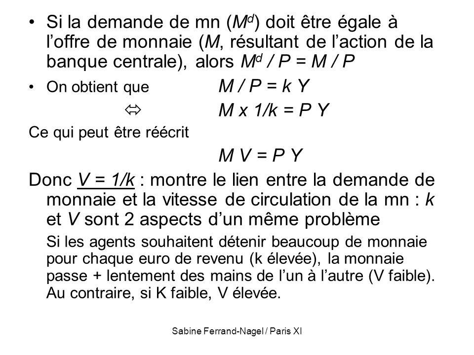 Sabine Ferrand-Nagel / Paris XI Si la demande de mn (M d ) doit être égale à loffre de monnaie (M, résultant de laction de la banque centrale), alors