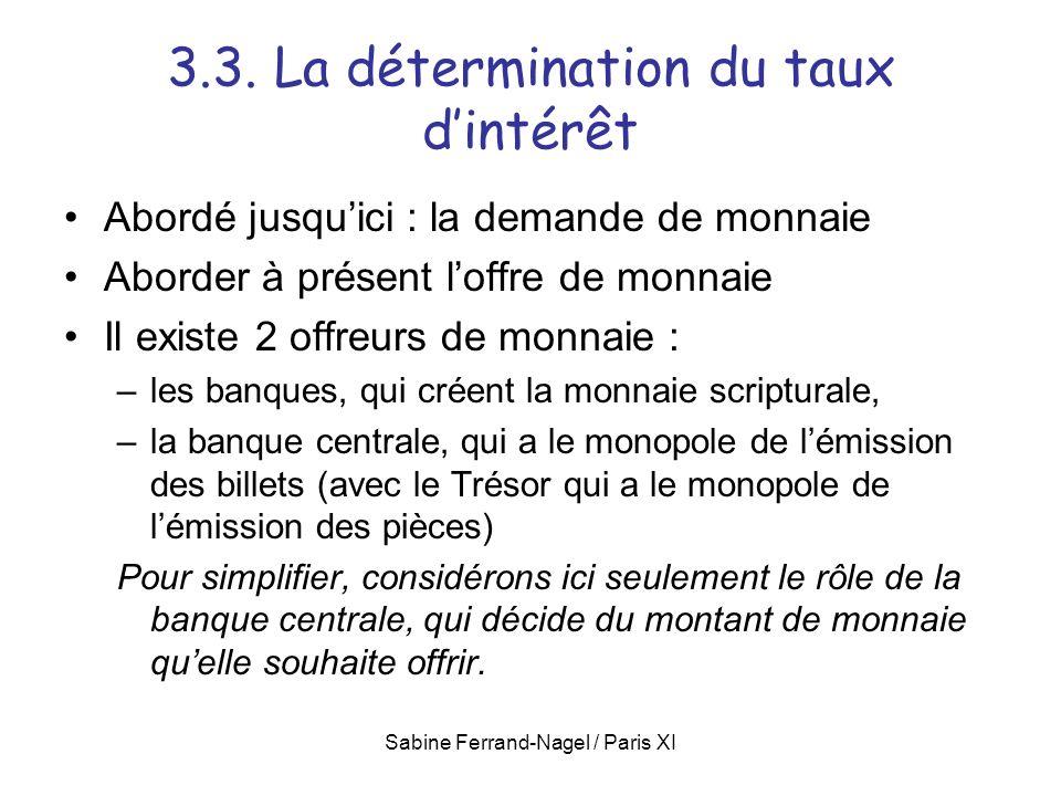 Sabine Ferrand-Nagel / Paris XI 3.3. La détermination du taux dintérêt Abordé jusquici : la demande de monnaie Aborder à présent loffre de monnaie Il