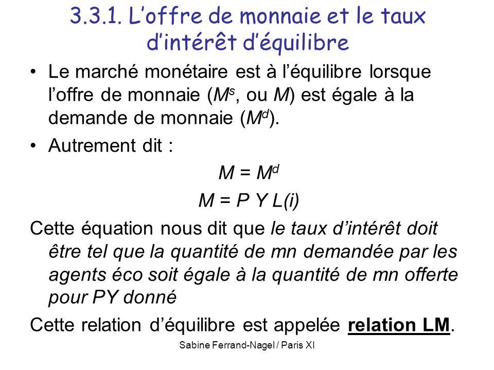 Sabine Ferrand-Nagel / Paris XI 3.3.1. Loffre de monnaie et le taux dintérêt déquilibre Le marché monétaire est à léquilibre lorsque loffre de monnaie