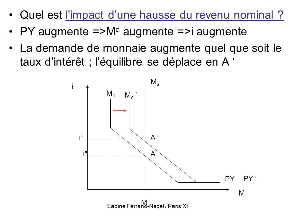 Sabine Ferrand-Nagel / Paris XI Quel est limpact dune hausse du revenu nominal ? PY augmente =>M d augmente =>i augmente La demande de monnaie augment