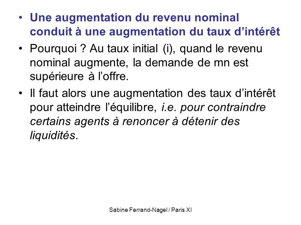 Sabine Ferrand-Nagel / Paris XI Une augmentation du revenu nominal conduit à une augmentation du taux dintérêt Pourquoi ? Au taux initial (i), quand l