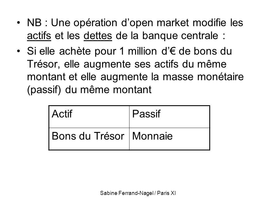 Sabine Ferrand-Nagel / Paris XI NB : Une opération dopen market modifie les actifs et les dettes de la banque centrale : Si elle achète pour 1 million