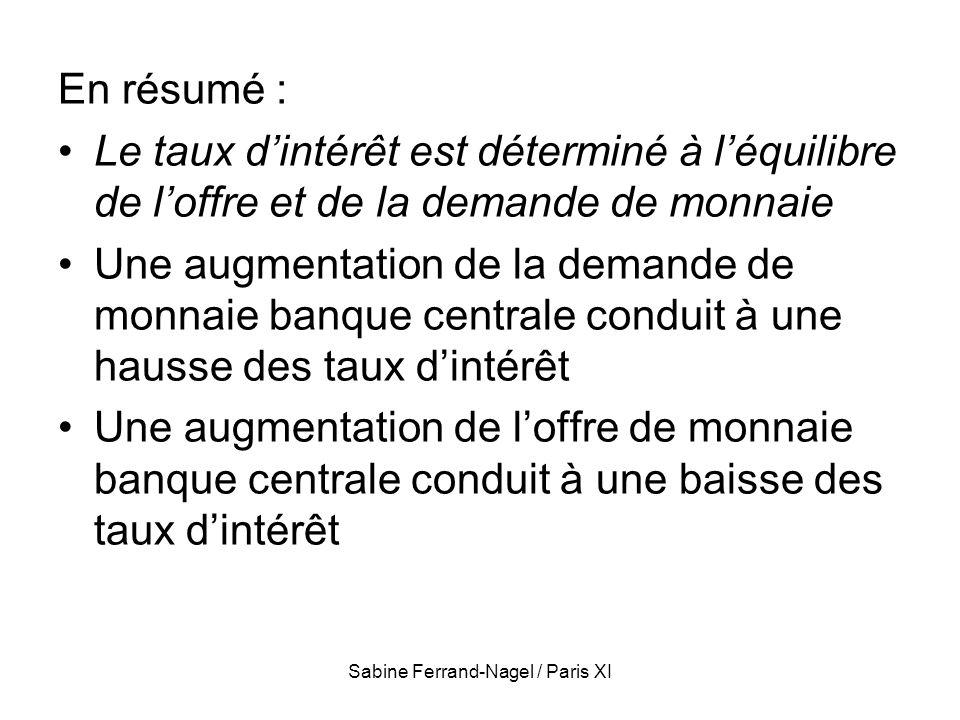 Sabine Ferrand-Nagel / Paris XI En résumé : Le taux dintérêt est déterminé à léquilibre de loffre et de la demande de monnaie Une augmentation de la d