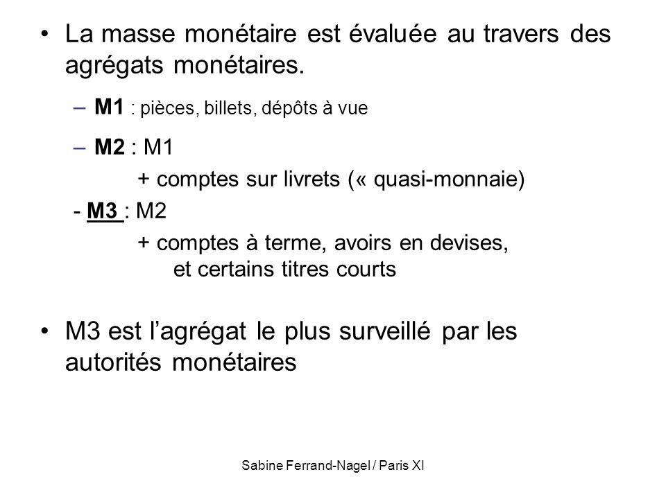 Sabine Ferrand-Nagel / Paris XI La masse monétaire est évaluée au travers des agrégats monétaires. –M1 : pièces, billets, dépôts à vue –M2 : M1 + comp