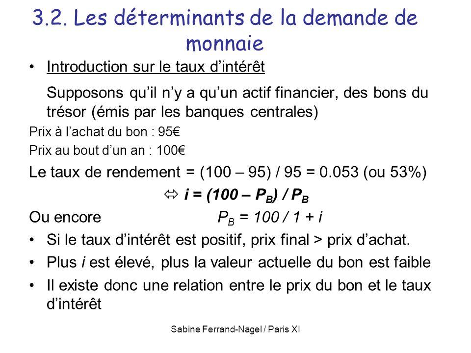 Sabine Ferrand-Nagel / Paris XI 3.2. Les déterminants de la demande de monnaie Introduction sur le taux dintérêt Supposons quil ny a quun actif financ