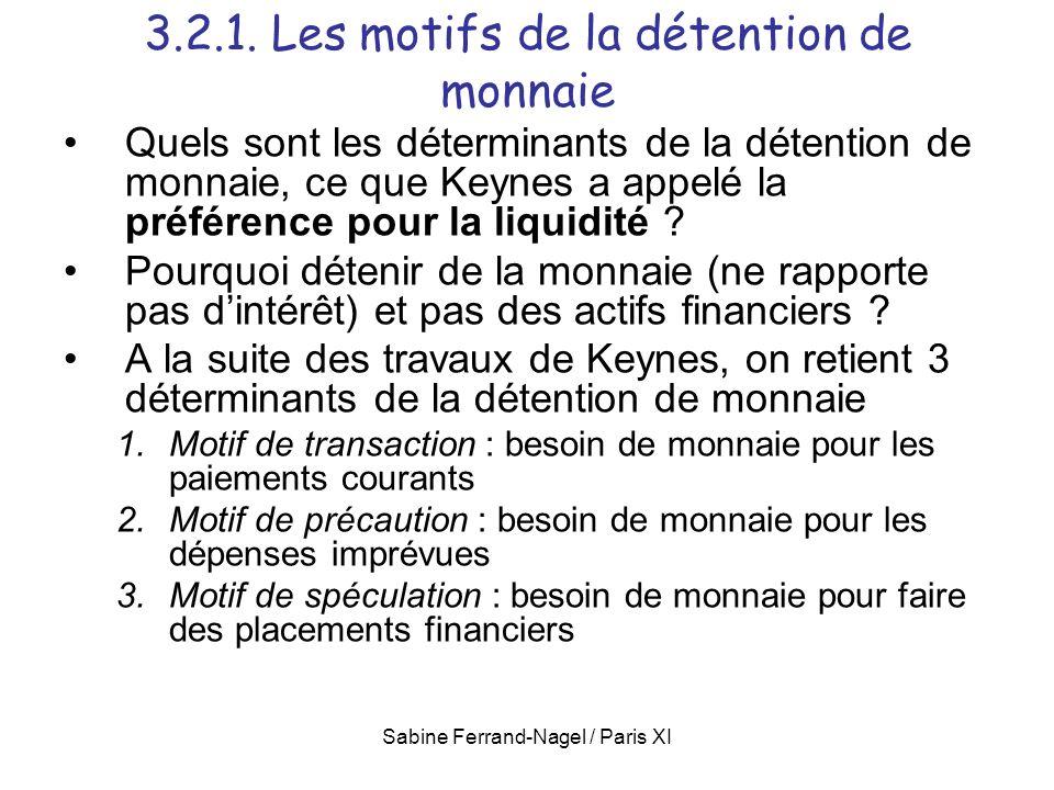 Sabine Ferrand-Nagel / Paris XI 3.2.1. Les motifs de la détention de monnaie Quels sont les déterminants de la détention de monnaie, ce que Keynes a a