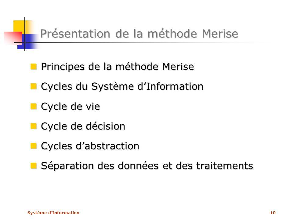Système dInformation10 Présentation de la méthode Merise Principes de la méthode Merise Principes de la méthode Merise Cycles du Système dInformation