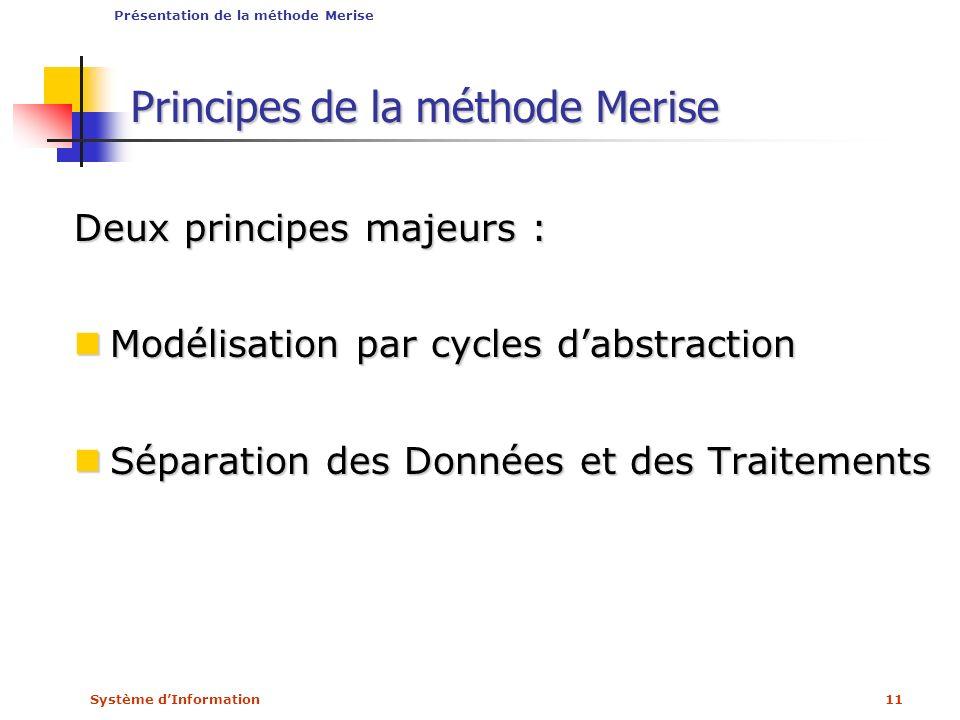 Système dInformation11 Principes de la méthode Merise Deux principes majeurs : Modélisation par cycles dabstraction Modélisation par cycles dabstracti