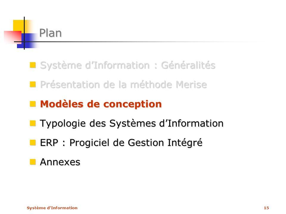 Système dInformation15 Plan Système dInformation : Généralités Système dInformation : Généralités Présentation de la méthode Merise Présentation de la