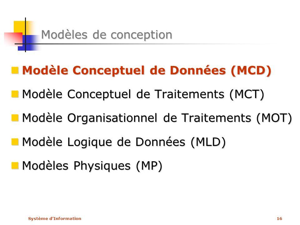 Système dInformation16 Modèles de conception Modèle Conceptuel de Données (MCD) Modèle Conceptuel de Données (MCD) Modèle Conceptuel de Traitements (M