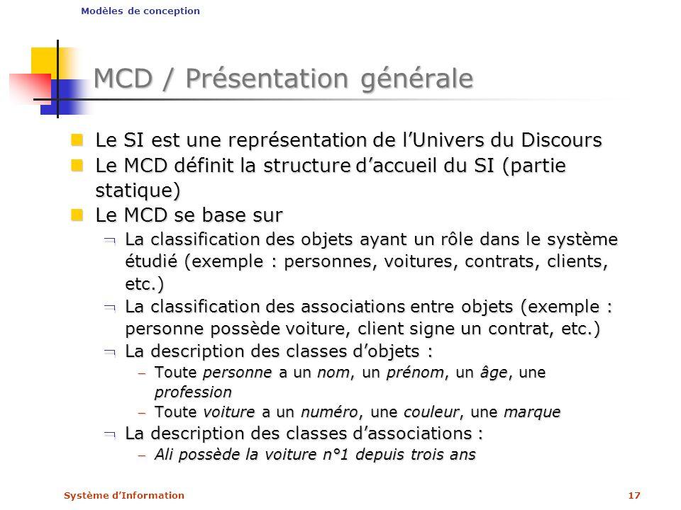 Système dInformation17 MCD / Présentation générale Le SI est une représentation de lUnivers du Discours Le SI est une représentation de lUnivers du Di