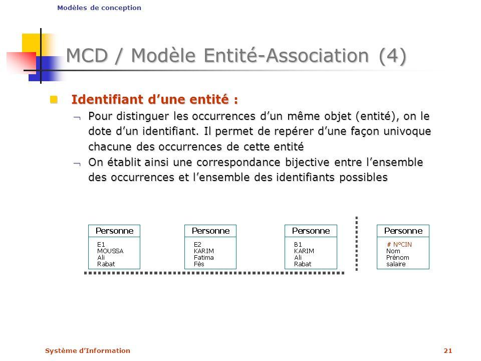 Système dInformation21 MCD / Modèle Entité-Association (4) Identifiant dune entité : Identifiant dune entité : Pour distinguer les occurrences dun mêm