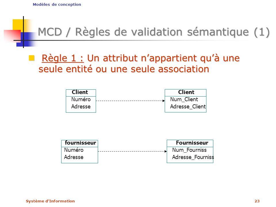 Système dInformation23 MCD / Règles de validation sémantique (1) Règle 1 : Un attribut nappartient quà une seule entité ou une seule association Règle