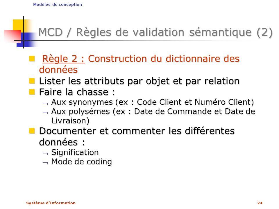 Système dInformation24 MCD / Règles de validation sémantique (2) Règle 2 : Construction du dictionnaire des données Règle 2 : Construction du dictionn