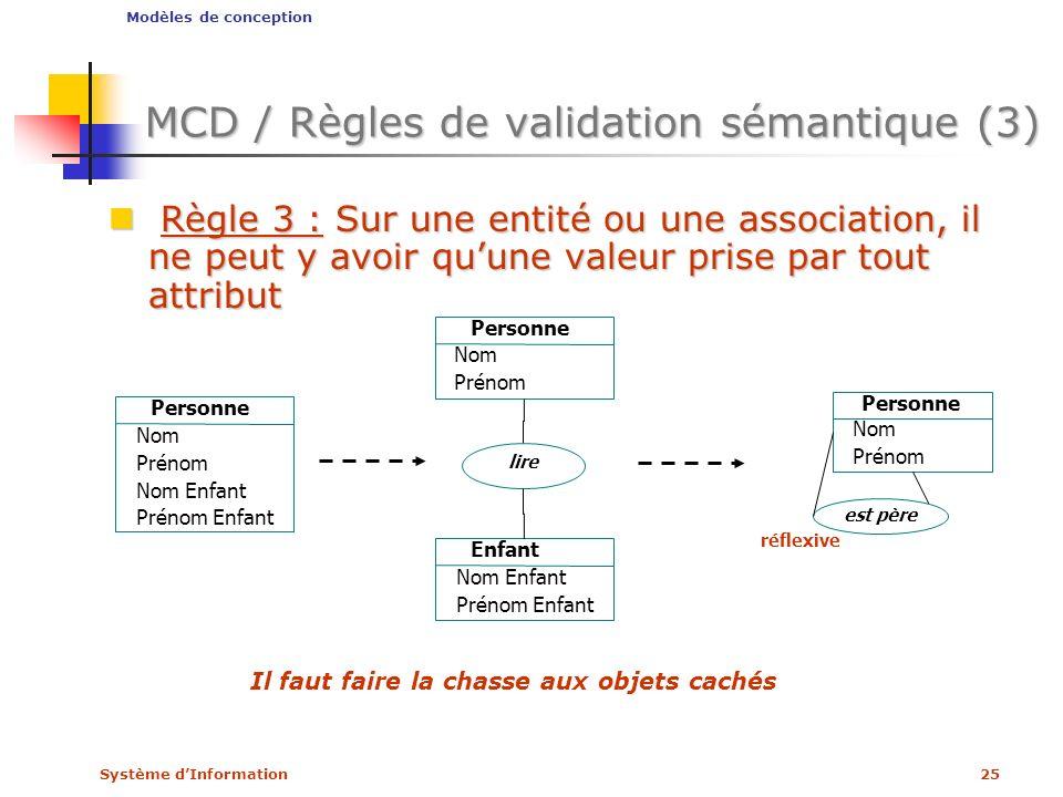Système dInformation25 MCD / Règles de validation sémantique (3) Règle 3 : Sur une entité ou une association, il ne peut y avoir quune valeur prise pa