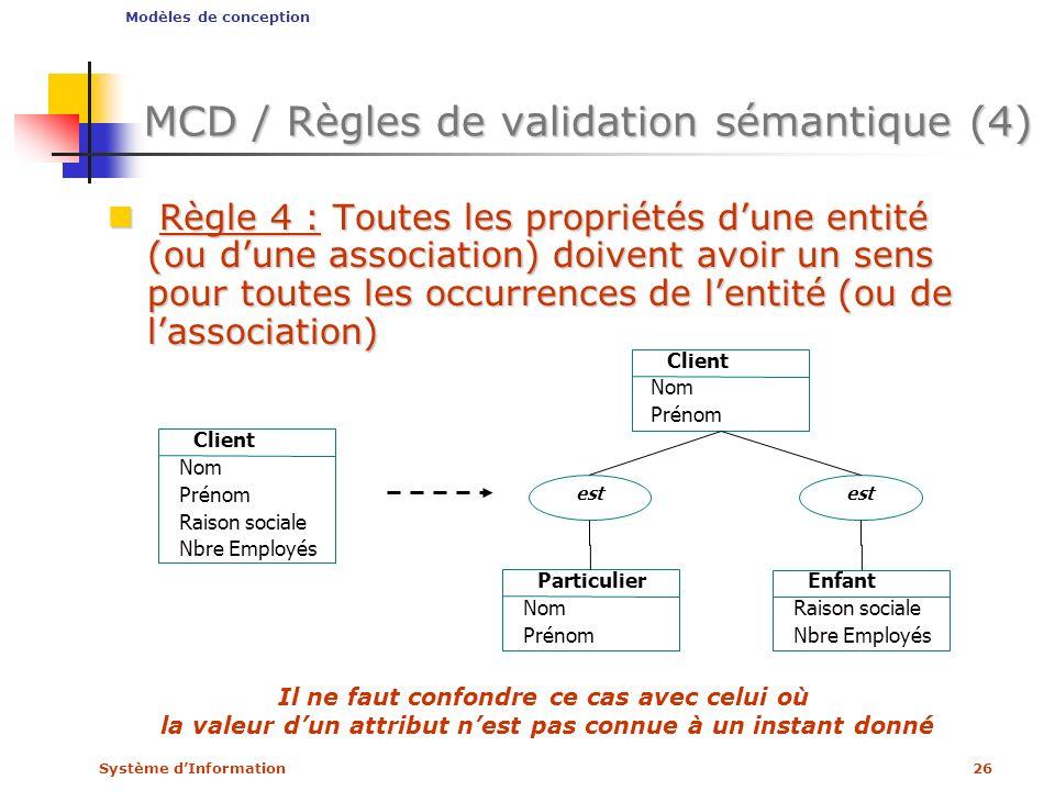 Système dInformation26 MCD / Règles de validation sémantique (4) Règle 4 : Toutes les propriétés dune entité (ou dune association) doivent avoir un se