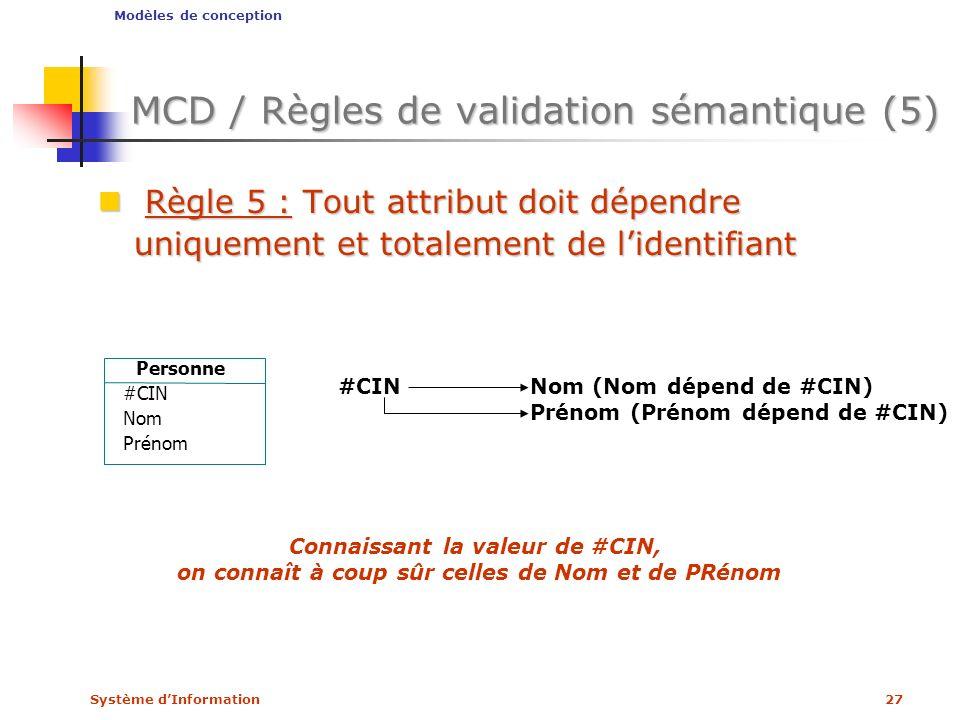 Système dInformation27 MCD / Règles de validation sémantique (5) Règle 5 : Tout attribut doit dépendre uniquement et totalement de lidentifiant Règle
