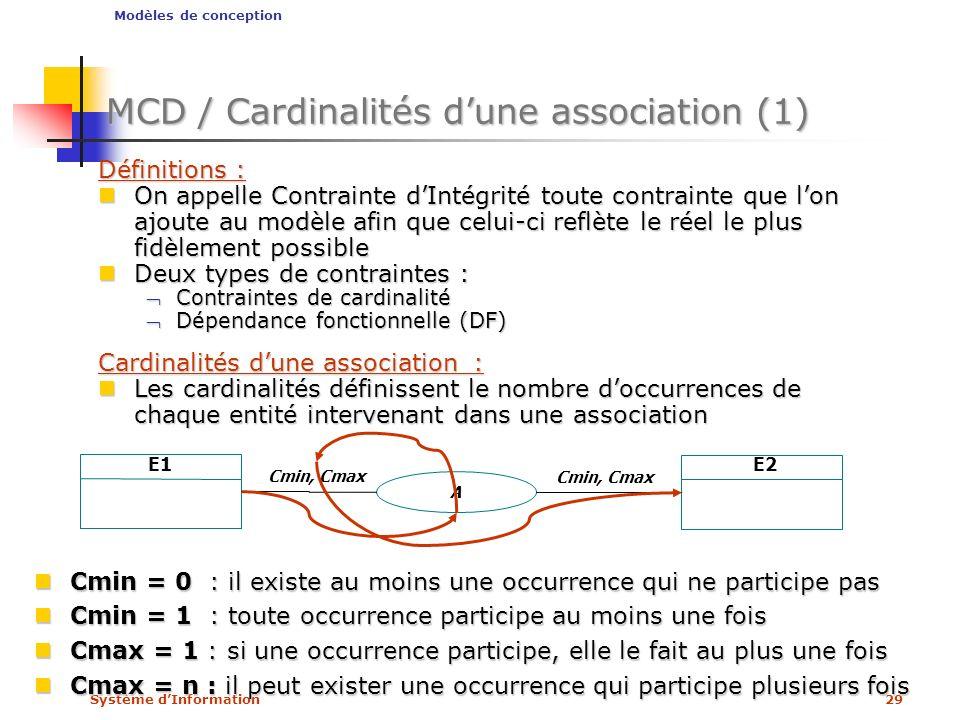Système dInformation29 MCD / Cardinalités dune association (1) Définitions : On appelle Contrainte dIntégrité toute contrainte que lon ajoute au modèl