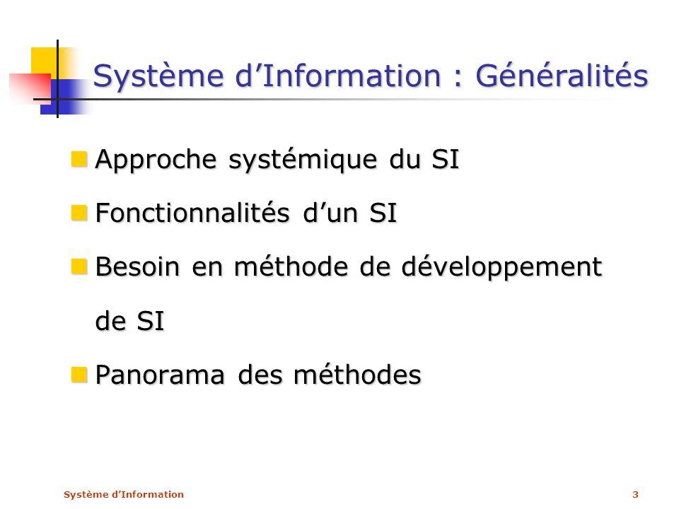 Système dInformation14 Séparation des données et des traitements Deux niveaux de structure sont distingués dans un SI : Données : Données : Approche statiqueApproche statique Définition de la structureDéfinition de la structure Traitement : Traitement : Approche dynamiqueApproche dynamique Définition des interactionsDéfinition des interactions Présentation de la méthode Merise NiveauxDonnéesTraitement ConceptuelMCDMCT Organisationnel (Logique) MLDMOT Physique MPDMPT