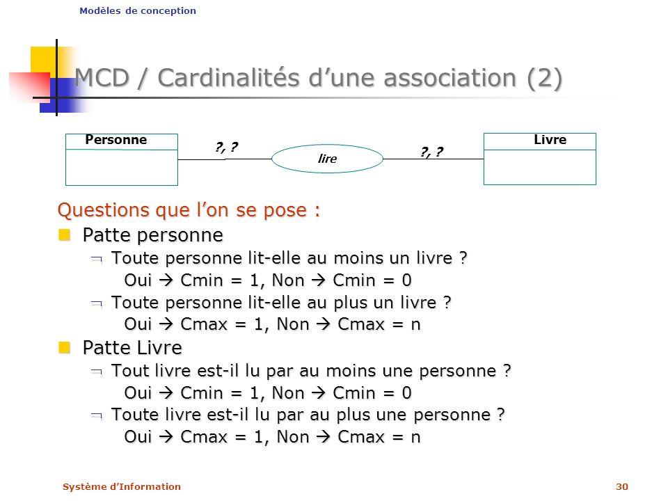 Système dInformation30 MCD / Cardinalités dune association (2) Questions que lon se pose : Patte personne Patte personne Toute personne lit-elle au mo