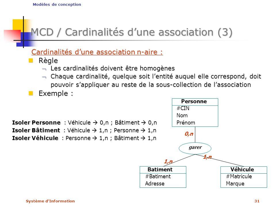Système dInformation31 MCD / Cardinalités dune association (3) Cardinalités dune association n-aire : Cardinalités dune association n-aire : Règle Règ
