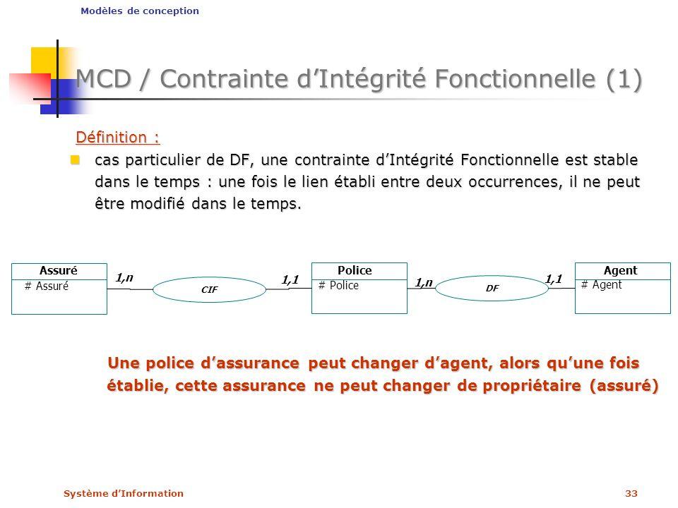 Système dInformation33 MCD / Contrainte dIntégrité Fonctionnelle (1) Définition : Définition : cas particulier de DF, une contrainte dIntégrité Foncti