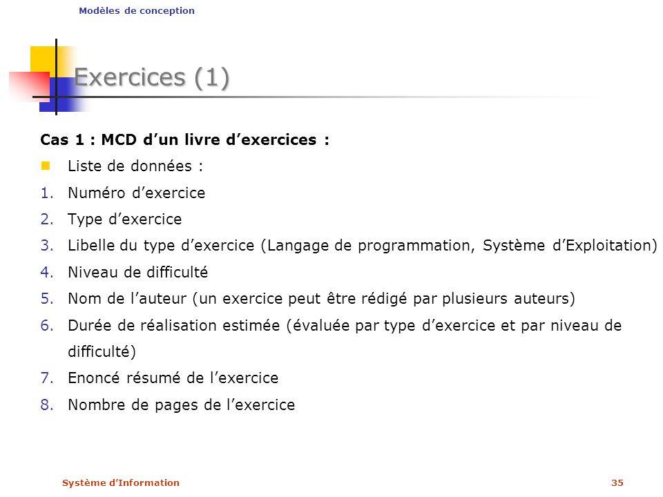 Système dInformation35 Exercices (1) Cas 1 : MCD dun livre dexercices : Liste de données : 1.Numéro dexercice 2.Type dexercice 3.Libelle du type dexer