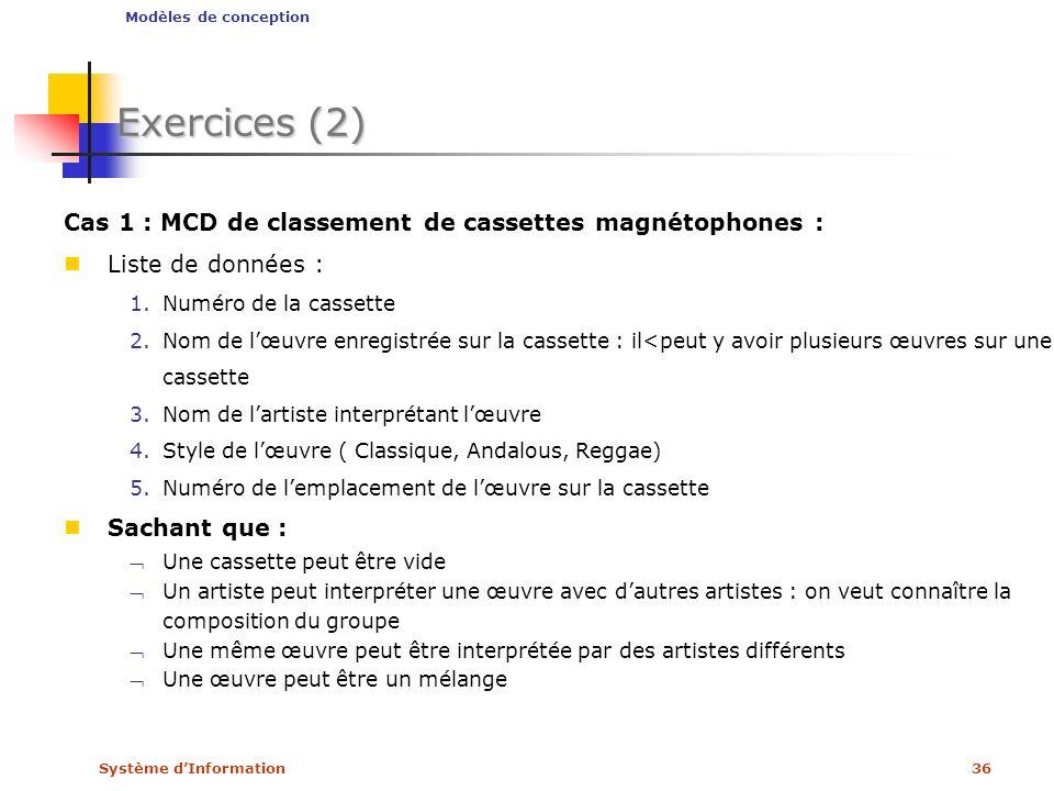 Système dInformation36 Exercices (2) Cas 1 : MCD de classement de cassettes magnétophones : Liste de données : 1.Numéro de la cassette 2.Nom de lœuvre