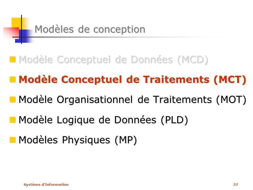 Système dInformation37 Modèles de conception Modèle Conceptuel de Données (MCD) Modèle Conceptuel de Données (MCD) Modèle Conceptuel de Traitements (M