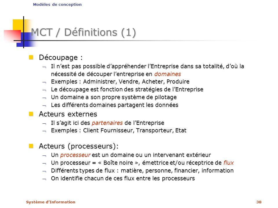 Système dInformation38 MCT / Définitions (1) Découpage : Découpage : Il nest pas possible dappréhender lEntreprise dans sa totalité, doù la nécessité
