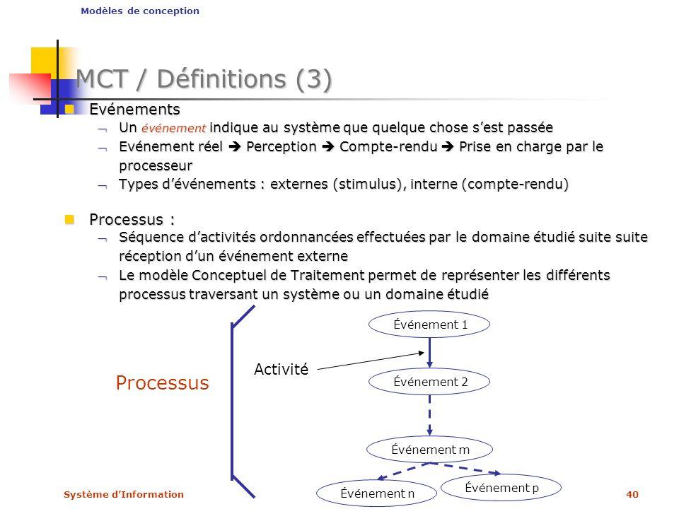 Système dInformation40 MCT / Définitions (3) Evénements Evénements Un événement indique au système que quelque chose sest passéeUn événement indique a